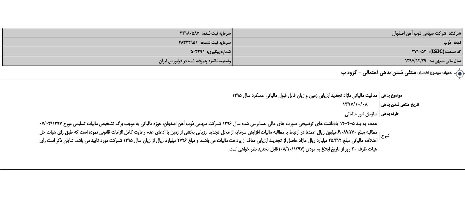 ذوب آهن اصفهان از معافیت مالیاتی خبر داد