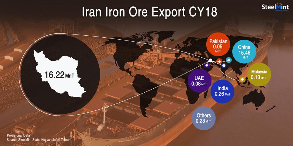 صادرات سنگ آهن  در سال گذشته میلادی به 16 میلیون تن رسید