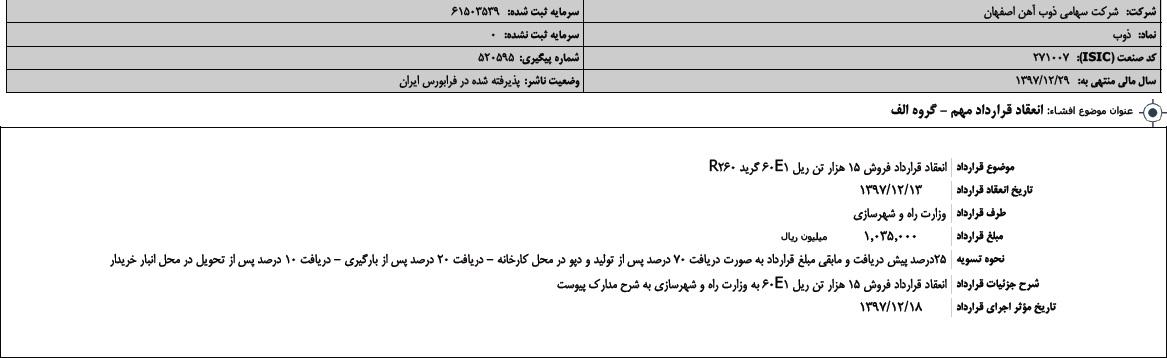 انعقاد قرارداد مهم ذوب آهن با وزارت راه و شهرسازی/ ذوب آهن اصفهان بالاخره قرارداد ریل را بست!